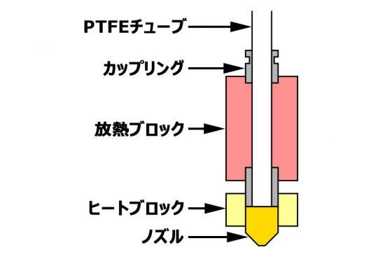 ホットエンド図1
