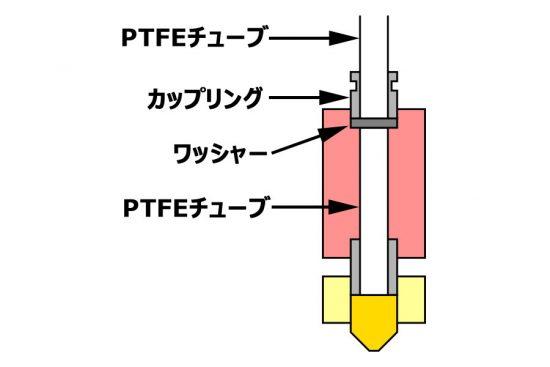 ホットエンド図2